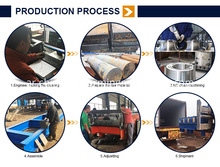 Roll Forming Machine Process