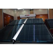 Solarprodukte Solarprojekt (SPCF)