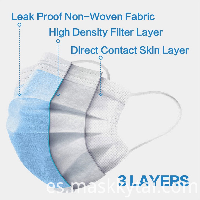 Safe Disposable Face Mask