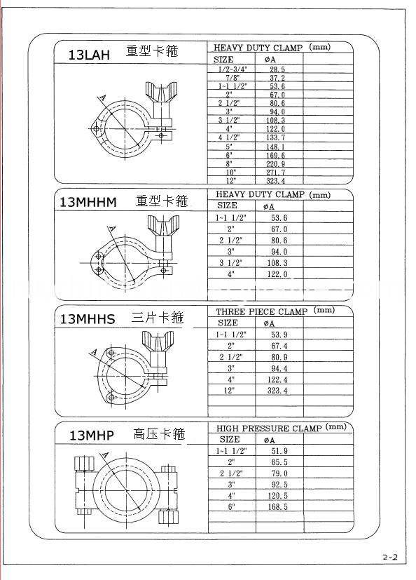 13LAH heavy duty clamp2