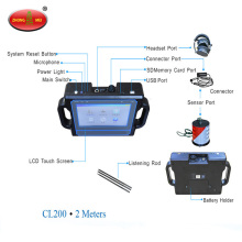 Detector de fugas de agua subterráneo ultrasónico de 2 m