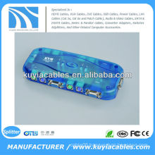 4Port KVM Switch Box For PS/2 PC LCD VGA Monitor Mouse