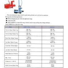 Power Tong - Closed Head Tong (CDXQB89)