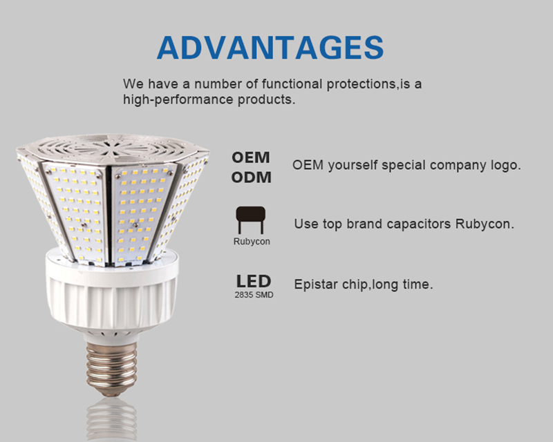 Corn Cob Led Bulb Review
