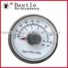 Hydraulikmanometer, Manometer, Manometer