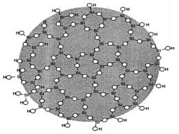 Nano materials with excellent performance colloidal silica