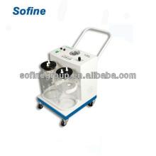 Hospital Suction Machines