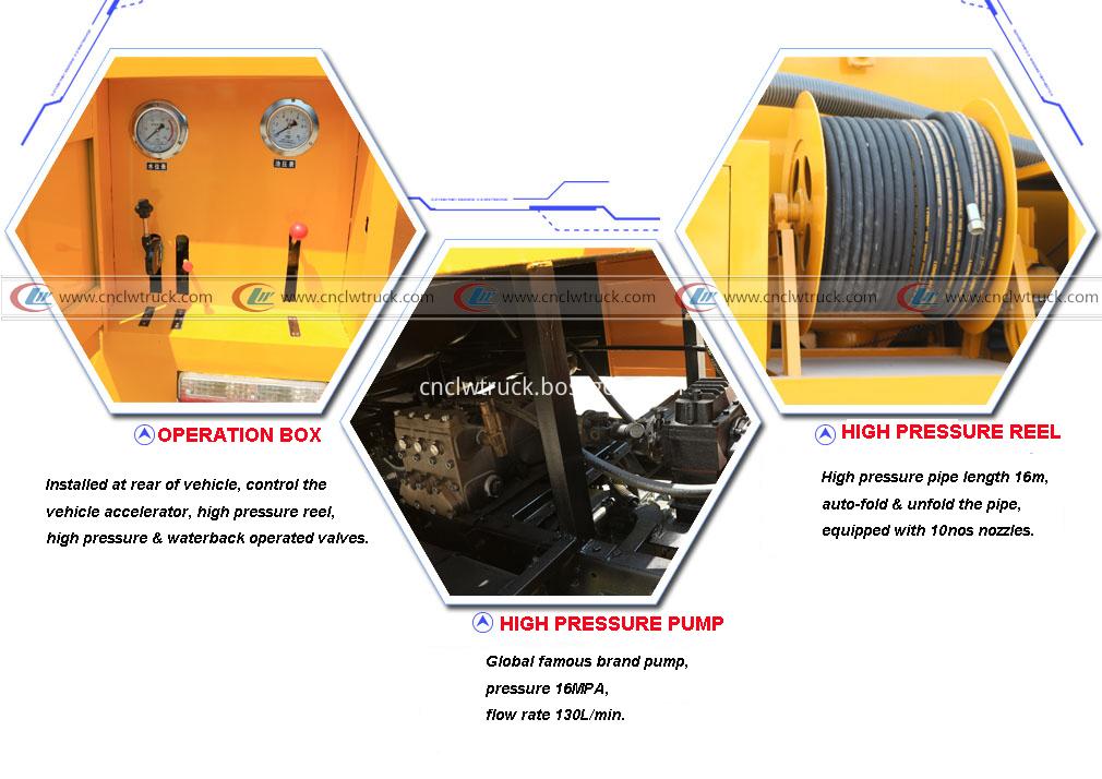 details of high pressure washing truck