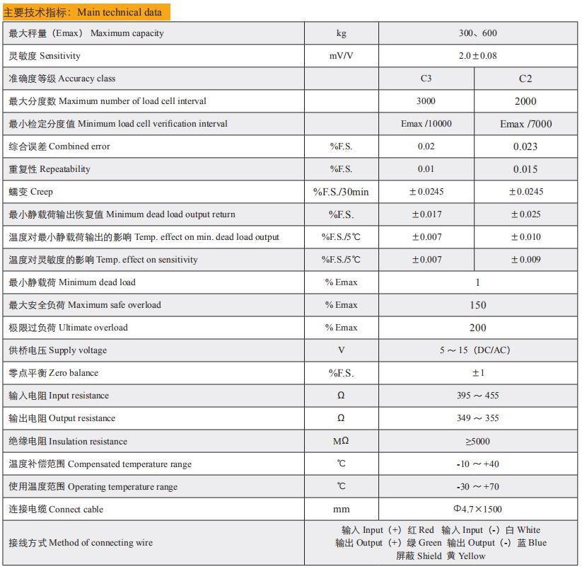 Technical Data of B-XGII-XX-G