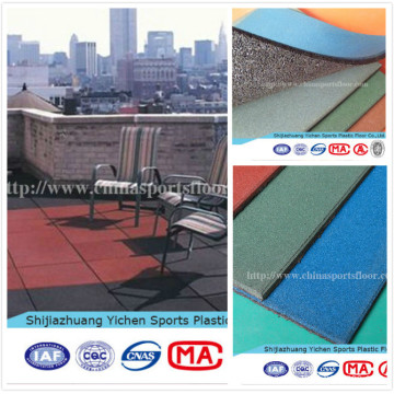 Non-toxic and eco-environment fitness GYM rubber mat floor tile for outdoor playground