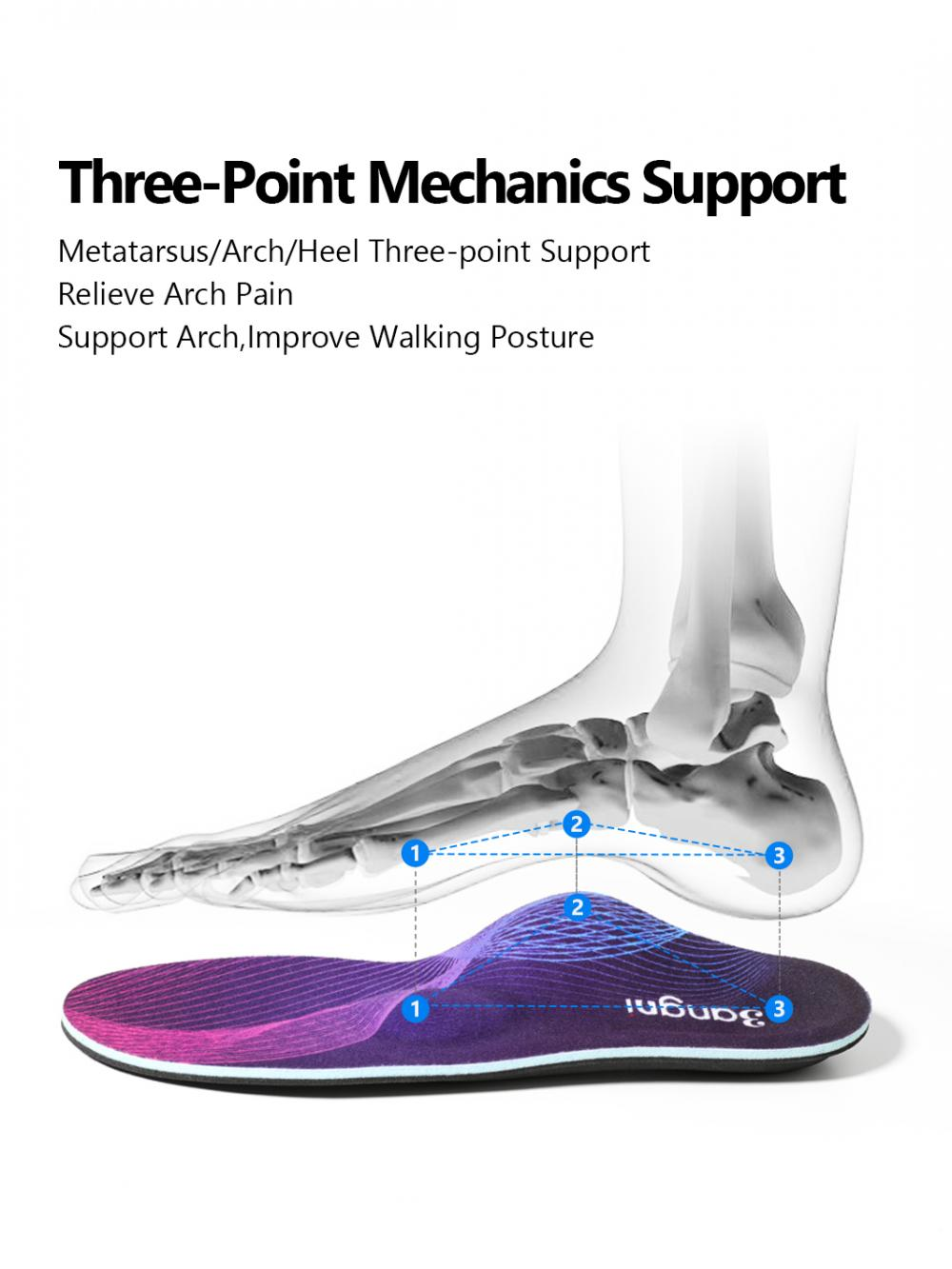 Feet Heat Moldable Orthotic Insoles 3