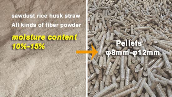 wood stick pellet mill price