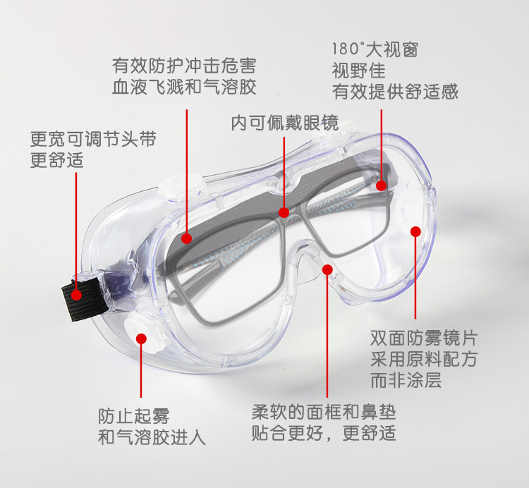Four-bead Fully Closed Medical Protective Goggles