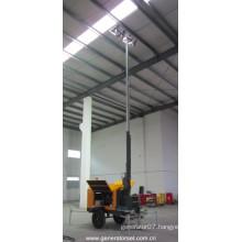 18 kVA Perkins Diesel Generator Mobile Lighting Tower / Tower Light (NPLT18.5-P)