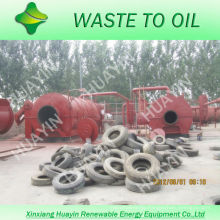 High Oil Output Rate and Good Condensers Tyre Pyrolysis Equipment Plant in machinery with CE and ISO