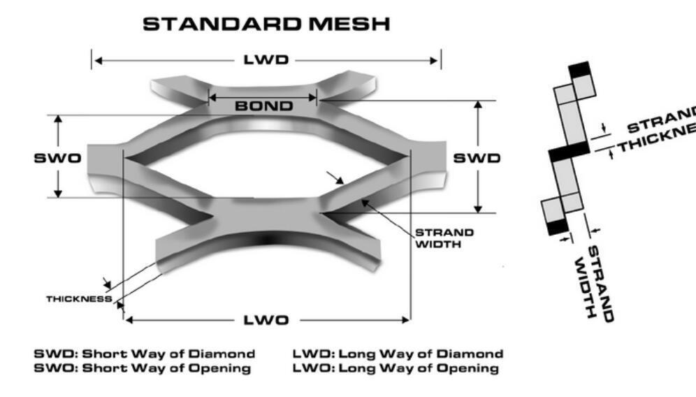 EXPANDED METAL MESH 1