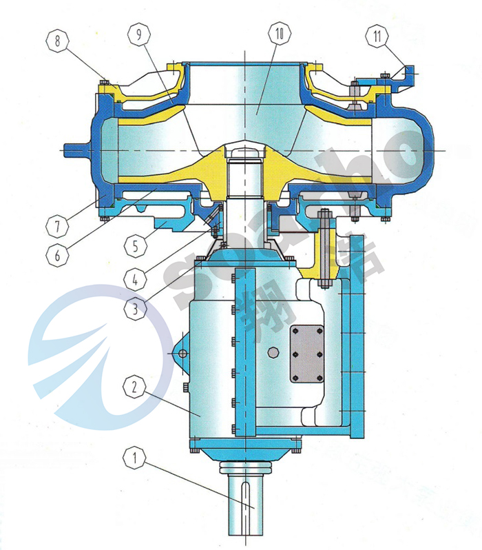 Single Shell Dredging Slurry Pump