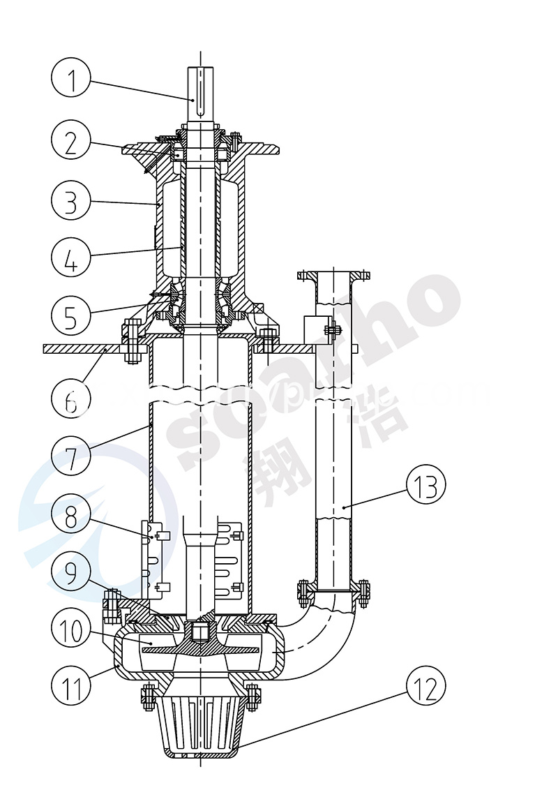 Vertical Centrifugal Sump Slurry Pump