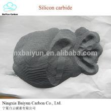 competitive black silicon carbide power price for abrasive