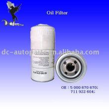 Renault Auto Filtres à huile 5000670700