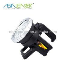 Nueva luz del punto de la pista del diseño LED