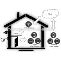 Proveedor / fabricante de soluciones caseras automáticos de alta calidad modificado para requisitos particulares