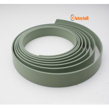 Wear Ring and Guide Tape (GST)