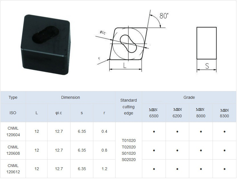 CNML Solid Integral CuttingTools