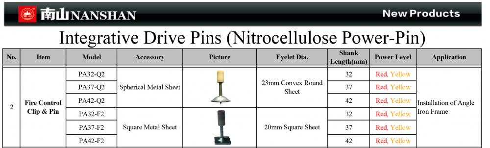 Nanshan Integrative Drive Pins 2