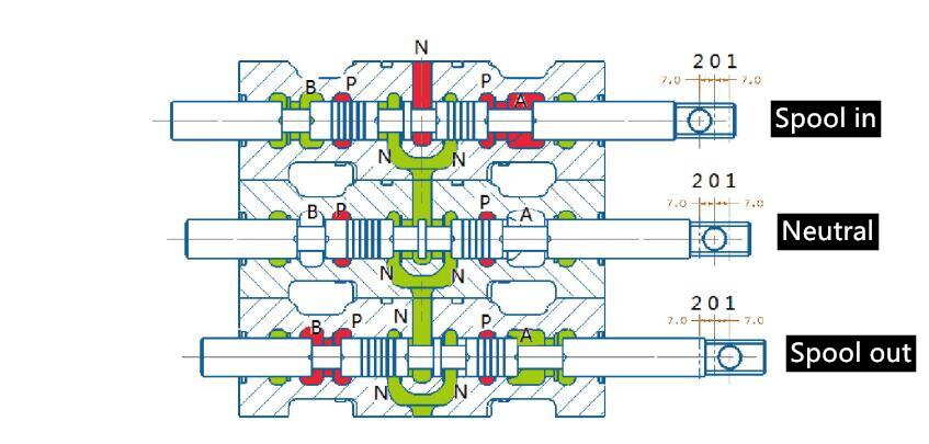 Basic Operation Principle of GKV80-1