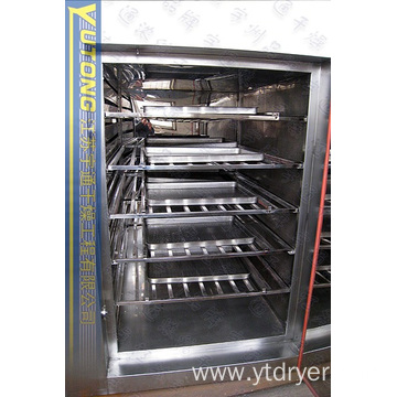 Dry Heat Sterilizer for Pharma