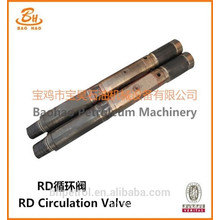 Factory supply RD Safety Circulating Valve dengan harga terjangkau