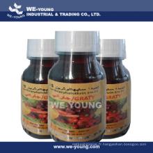 Lambda-Cyhalothrine 2,5% Ec
