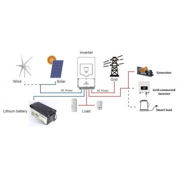 ESS 5KW Off-Grid/Hybrid Solar Battery Energy Storage System
