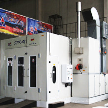Industrial Garage Equipment Popular in European Countries