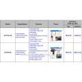 Endoscope vidéo de moteur portatif numérique sans fil de 9mm