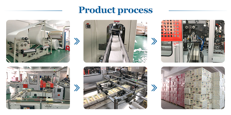 Tissue Paper Production Process