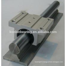 All Types Of screws series liner bearings