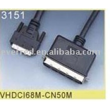 CABLES VHDCI