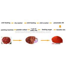 Máquina de corte e remoção de haste de pimentão vermelho