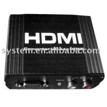 VGA zu HDMI Konverter