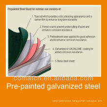 prepainted galvanized steel production