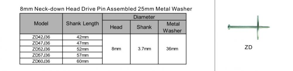 8mm Neck Down Head Drive Pin Assembled 25mm Metal Washer
