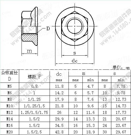 Madhësia DIN6923