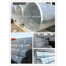 painting galvanized steel pipe