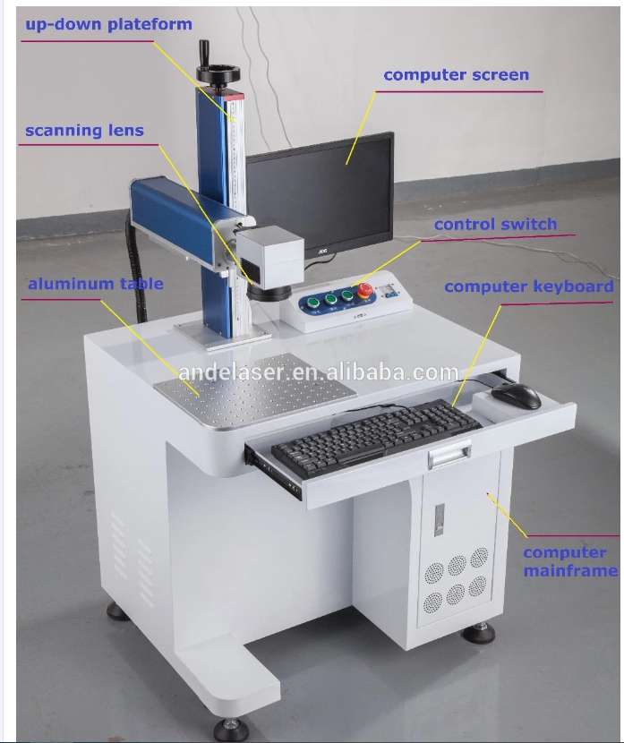 cheap fiber laser marking