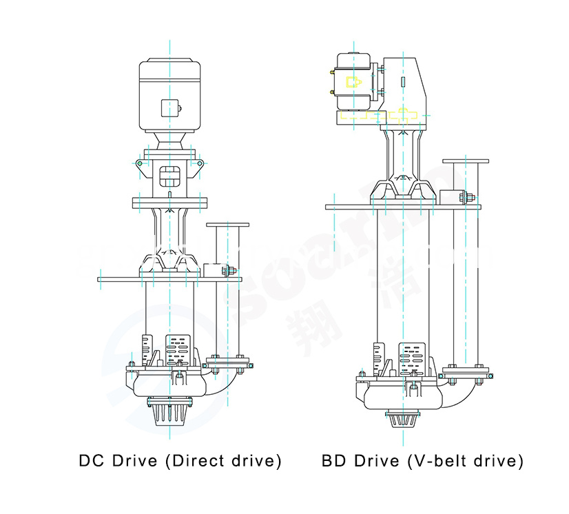SP Series Sump Slurry Pump's Drive Type