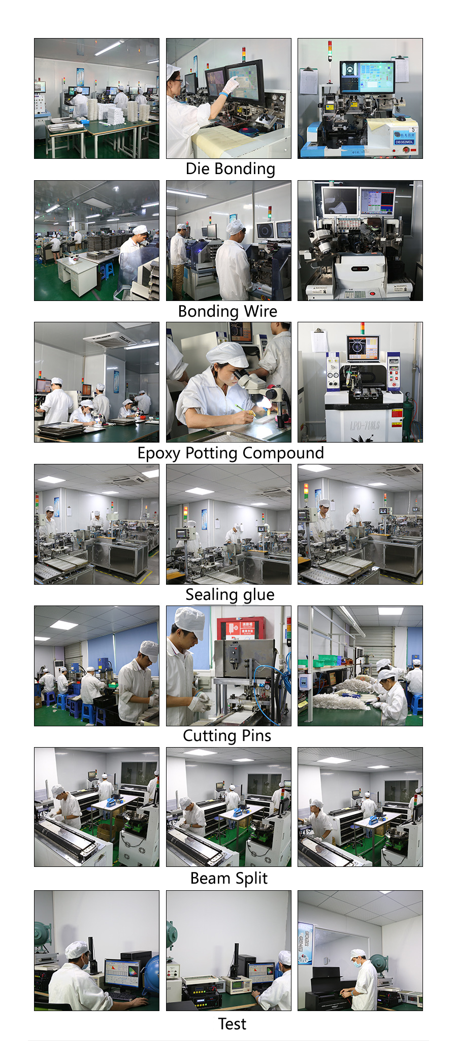 Infrared LED Production Process