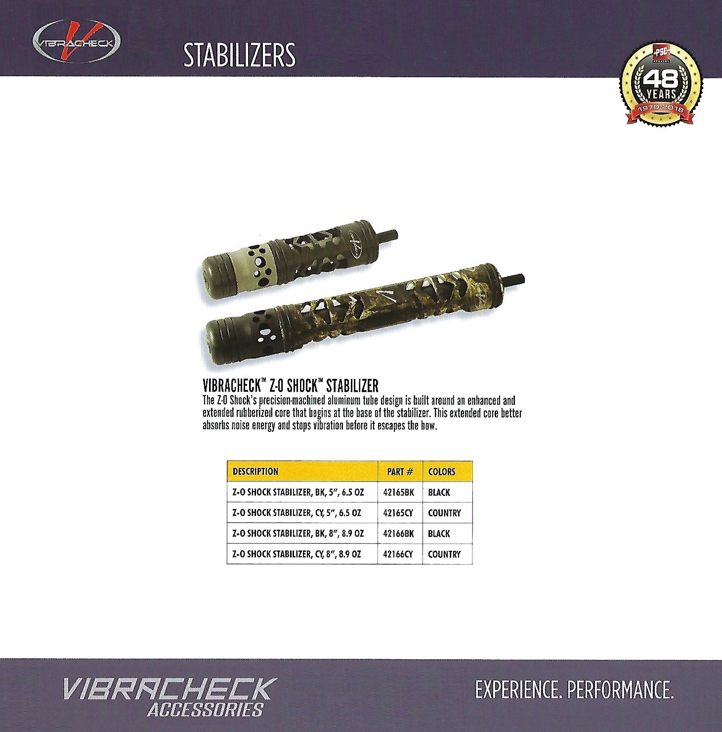 Shock Stabilizer