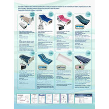 antidecubitus mattress with pump system for prevent bedsores theropy